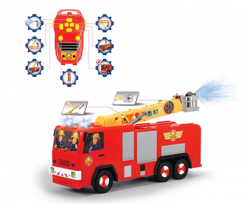 Tolle Feuerwehrmann Hut Vorlage Ideen - Entry Level Resume Vorlagen ...