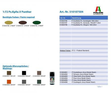 1:72 Pz.Kpfw.V Panther