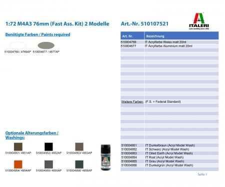 carson 1:72 M4A3 76mm (Fast Ass. Kit) 2 Models
