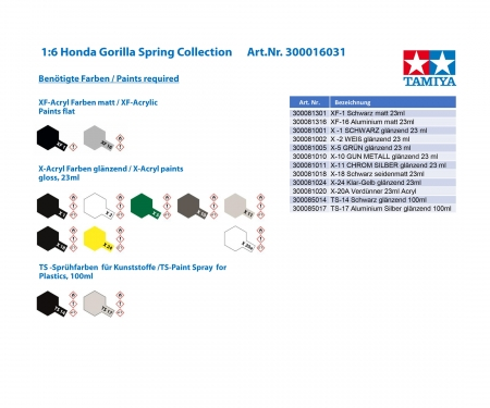 tamiya 1:6 Honda Gorilla Spring Collection