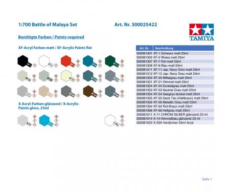 tamiya 1:700 Battle of Malaya Set