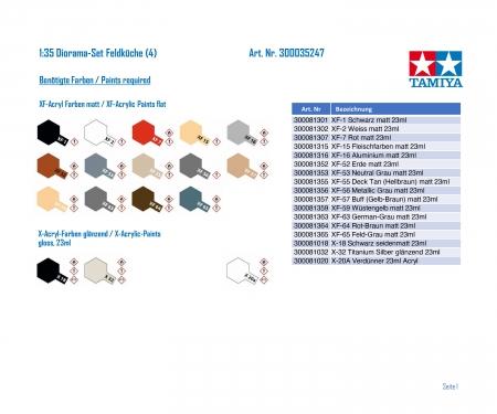 tamiya 1:35 Diorama-Set Feldküche (4)
