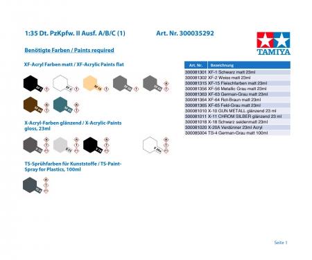 tamiya 1:35 Dt. PzKpfw. II Ausf. A/B/C (1)